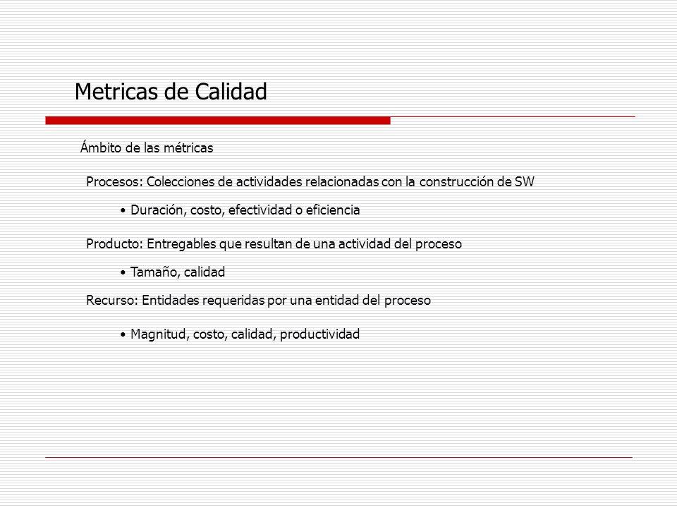 Metricas de Calidad Ámbito de las métricas Procesos: Colecciones de actividades relacionadas con la construcción de SW Duración, costo, efectividad o