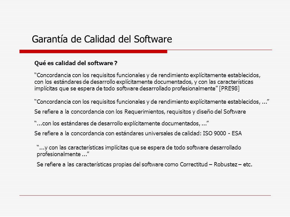 Garantía de Calidad del Software Qué es calidad del software ? Concordancia con los requisitos funcionales y de rendimiento explícitamente establecido