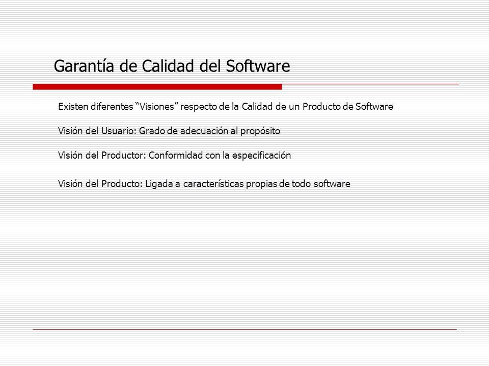 Garantía de Calidad del Software Existen diferentes Visiones respecto de la Calidad de un Producto de Software Visión del Usuario: Grado de adecuación
