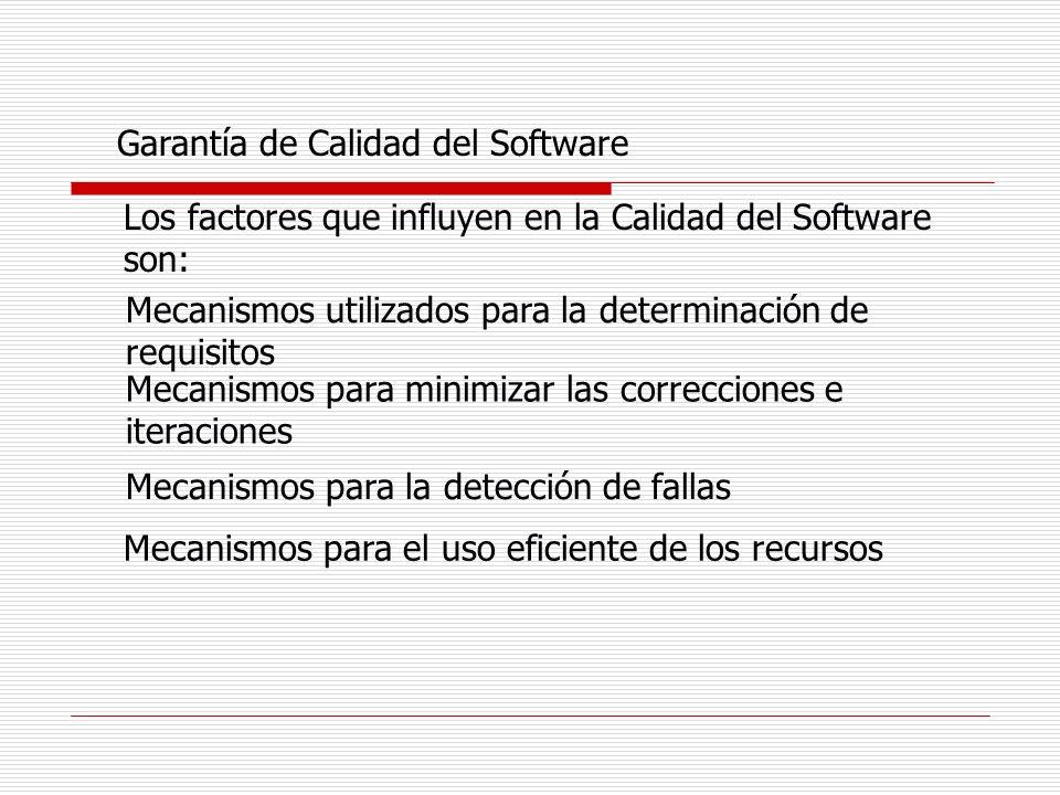 Garantía de Calidad del Software Los factores que influyen en la Calidad del Software son: Mecanismos utilizados para la determinación de requisitos M