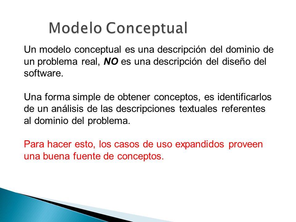 Un modelo conceptual es una descripción del dominio de un problema real, NO es una descripción del diseño del software. Una forma simple de obtener co