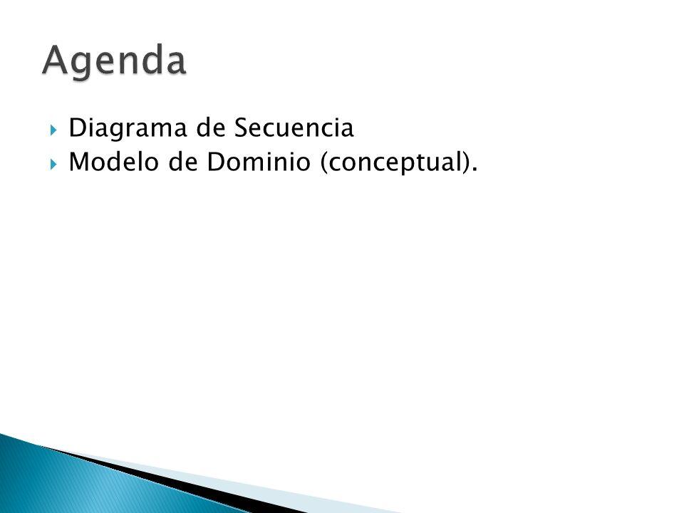 Diagrama de Secuencia Modelo de Dominio (conceptual).