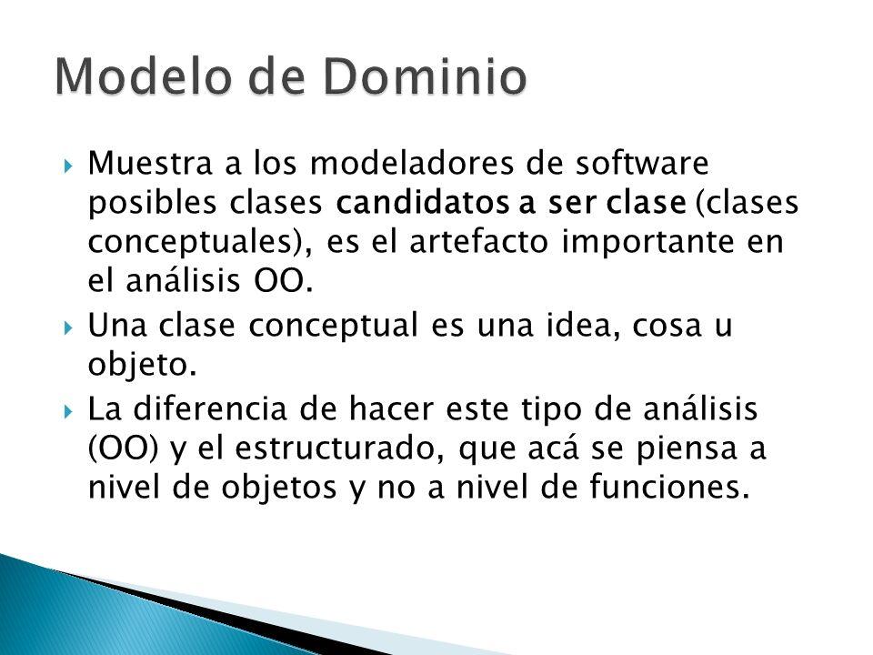 Muestra a los modeladores de software posibles clases candidatos a ser clase (clases conceptuales), es el artefacto importante en el análisis OO. Una