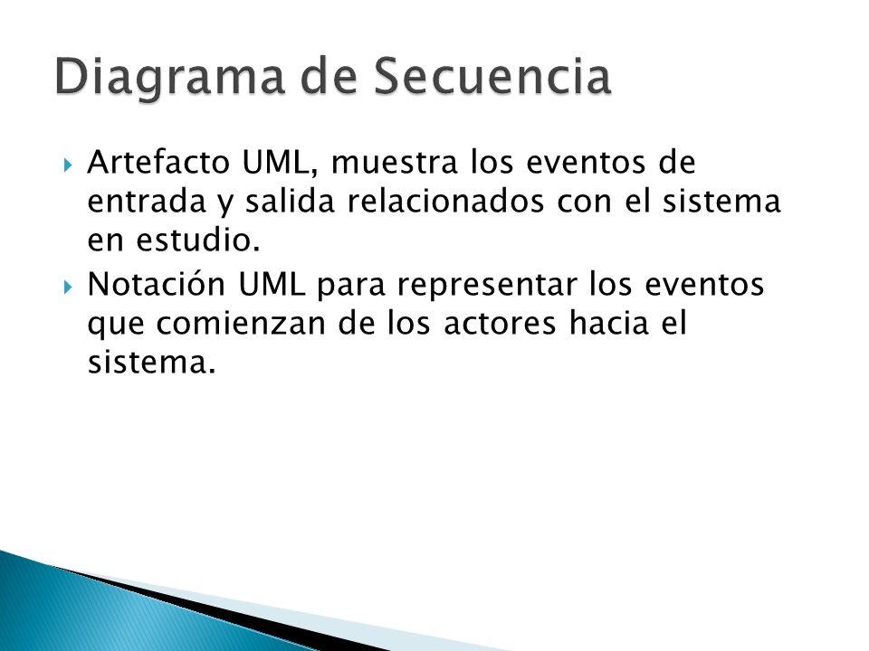 Artefacto UML, muestra los eventos de entrada y salida relacionados con el sistema en estudio. Notación UML para representar los eventos que comienzan