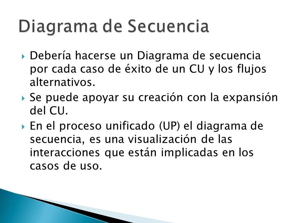 Debería hacerse un Diagrama de secuencia por cada caso de éxito de un CU y los flujos alternativos. Se puede apoyar su creación con la expansión del C