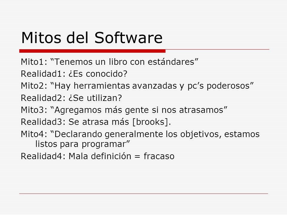 Mitos del Software Mito1: Tenemos un libro con estándares Realidad1: ¿Es conocido? Mito2: Hay herramientas avanzadas y pcs poderosos Realidad2: ¿Se ut