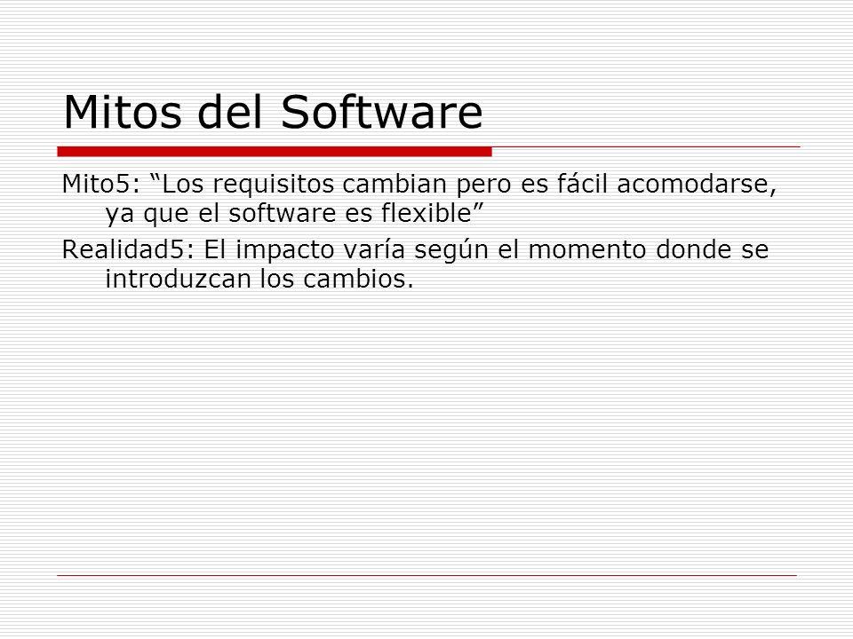 Mitos del Software Mito5: Los requisitos cambian pero es fácil acomodarse, ya que el software es flexible Realidad5: El impacto varía según el momento