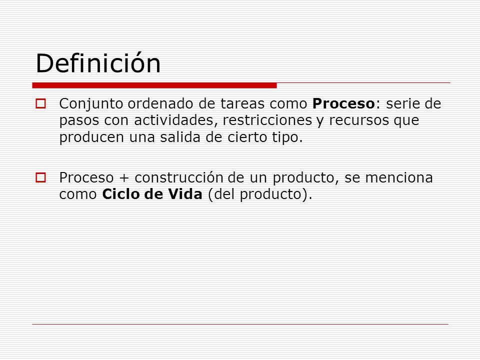 Definición Conjunto ordenado de tareas como Proceso: serie de pasos con actividades, restricciones y recursos que producen una salida de cierto tipo.