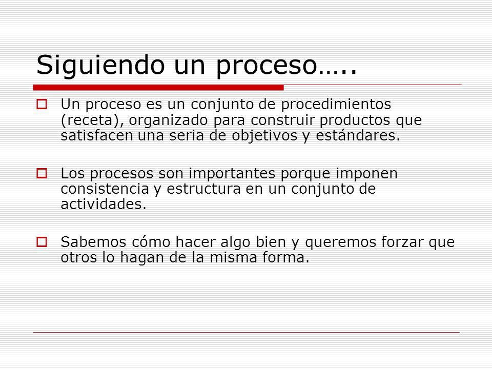 Siguiendo un proceso….. Un proceso es un conjunto de procedimientos (receta), organizado para construir productos que satisfacen una seria de objetivo