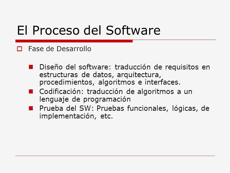 El Proceso del Software Fase de Desarrollo Diseño del software: traducción de requisitos en estructuras de datos, arquitectura, procedimientos, algori