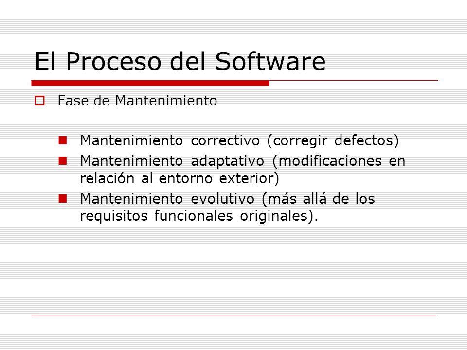 El Proceso del Software Fase de Mantenimiento Mantenimiento correctivo (corregir defectos) Mantenimiento adaptativo (modificaciones en relación al ent
