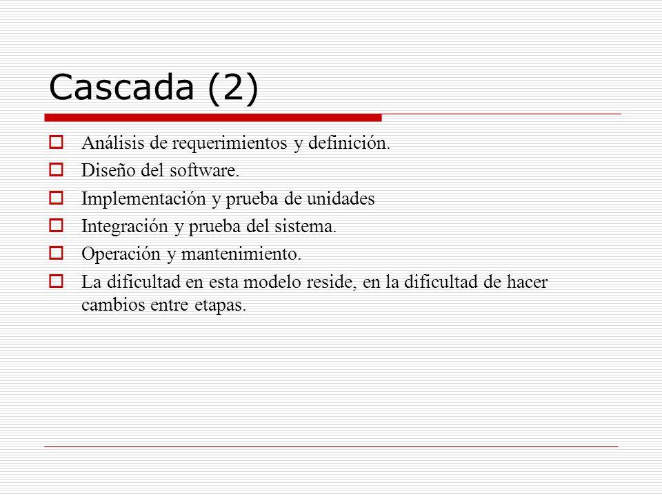 Cascada (2) Análisis de requerimientos y definición. Diseño del software. Implementación y prueba de unidades Integración y prueba del sistema. Operac