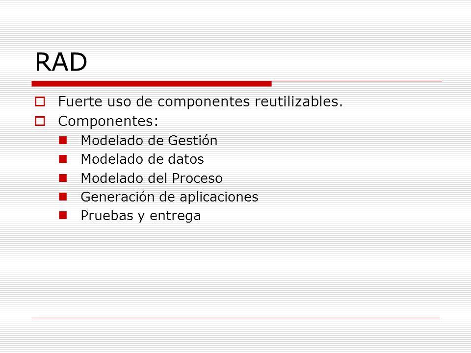 RAD Fuerte uso de componentes reutilizables. Componentes: Modelado de Gestión Modelado de datos Modelado del Proceso Generación de aplicaciones Prueba