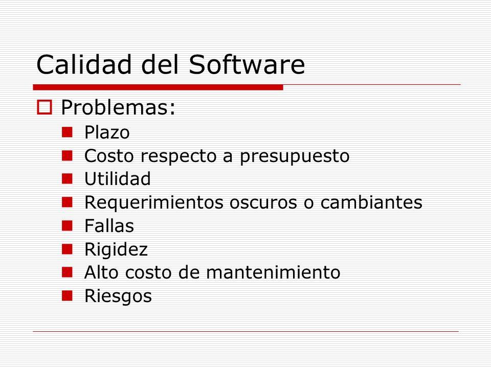 Calidad del Software Problemas: Plazo Costo respecto a presupuesto Utilidad Requerimientos oscuros o cambiantes Fallas Rigidez Alto costo de mantenimi