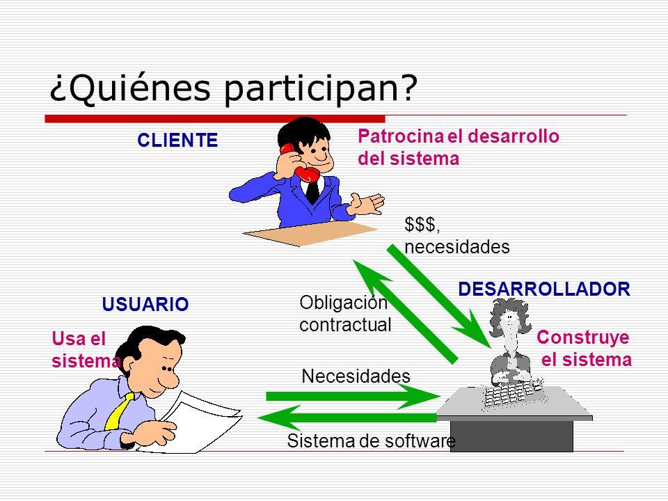 ¿Quiénes participan? CLIENTE Patrocina el desarrollo del sistema USUARIO Usa el sistema DESARROLLADOR Construye el sistema Obligación contractual $$$,