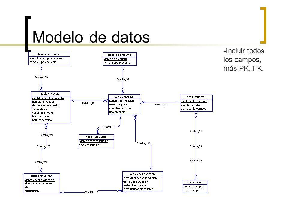 Modelo de datos -Incluir todos los campos, más PK, FK.