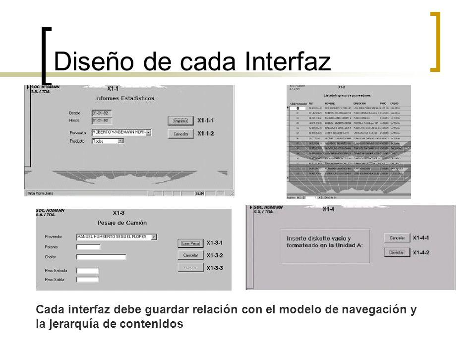 Diseño de cada Interfaz Cada interfaz debe guardar relación con el modelo de navegación y la jerarquía de contenidos