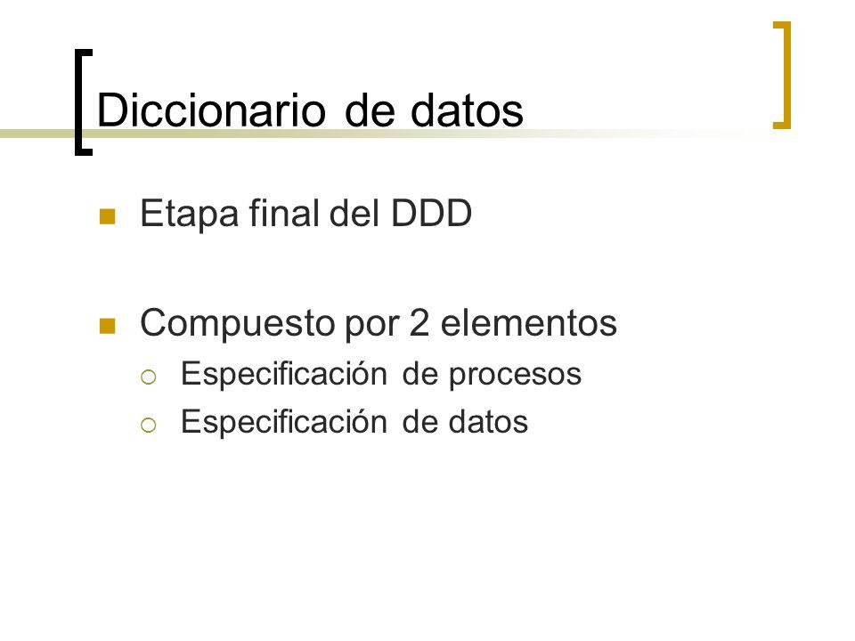 Diccionario de datos Etapa final del DDD Compuesto por 2 elementos Especificación de procesos Especificación de datos