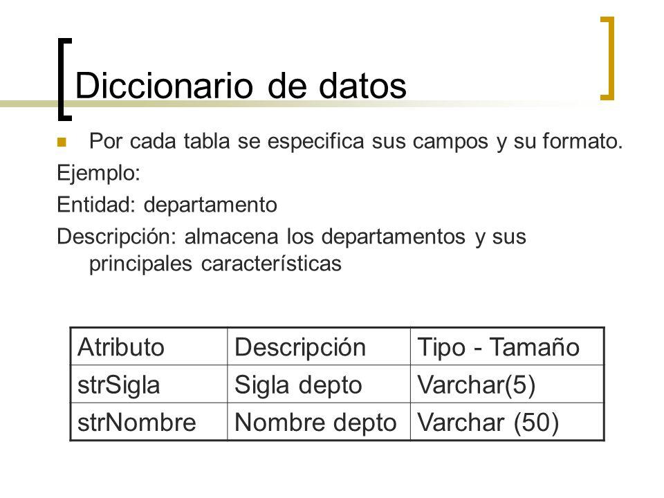 Diccionario de datos Por cada tabla se especifica sus campos y su formato. Ejemplo: Entidad: departamento Descripción: almacena los departamentos y su
