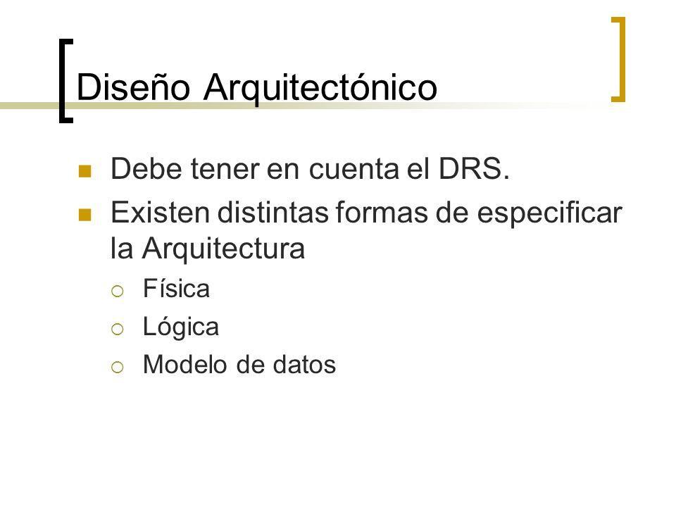 Diseño Arquitectónico Debe tener en cuenta el DRS. Existen distintas formas de especificar la Arquitectura Física Lógica Modelo de datos
