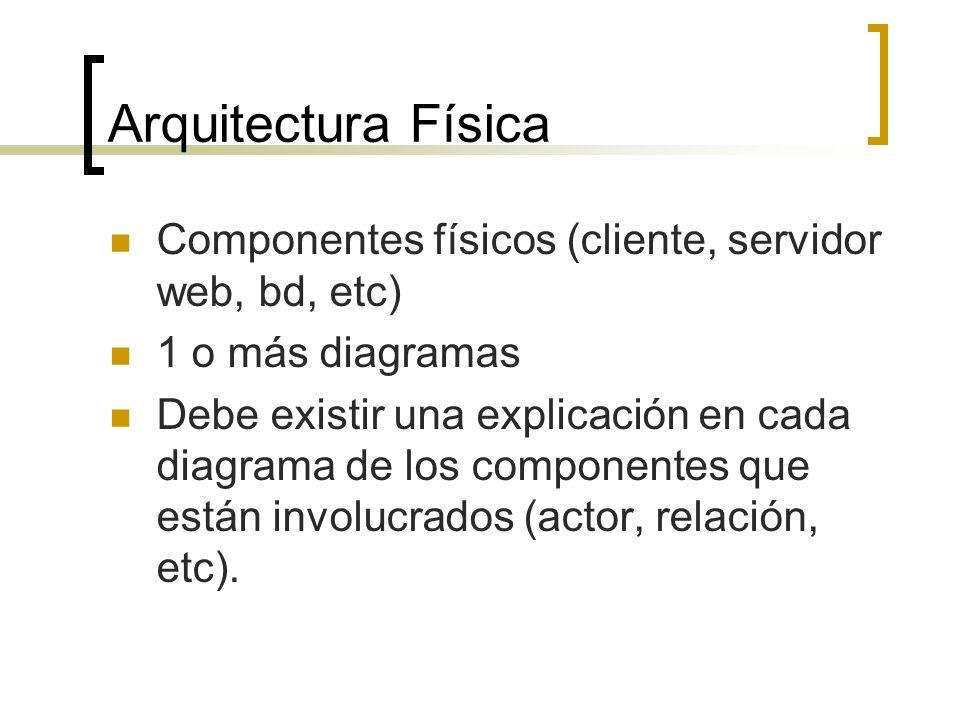 Arquitectura Física Componentes físicos (cliente, servidor web, bd, etc) 1 o más diagramas Debe existir una explicación en cada diagrama de los compon