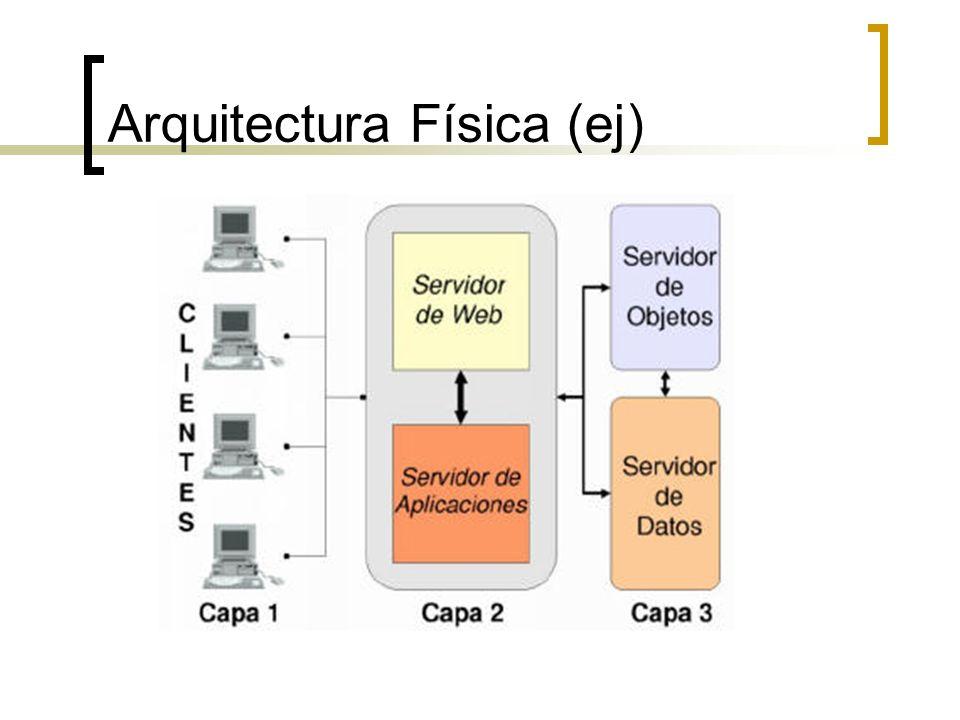 Arquitectura Física (ej)