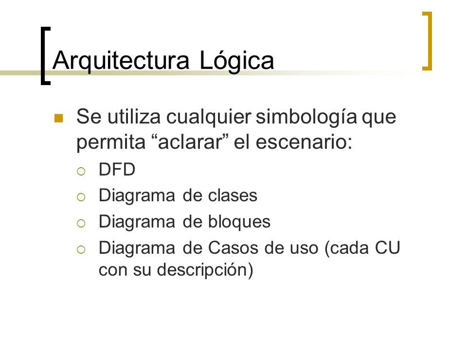 Arquitectura Lógica Se utiliza cualquier simbología que permita aclarar el escenario: DFD Diagrama de clases Diagrama de bloques Diagrama de Casos de