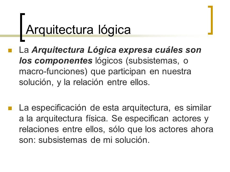 Arquitectura lógica La Arquitectura Lógica expresa cuáles son los componentes lógicos (subsistemas, o macro-funciones) que participan en nuestra soluc