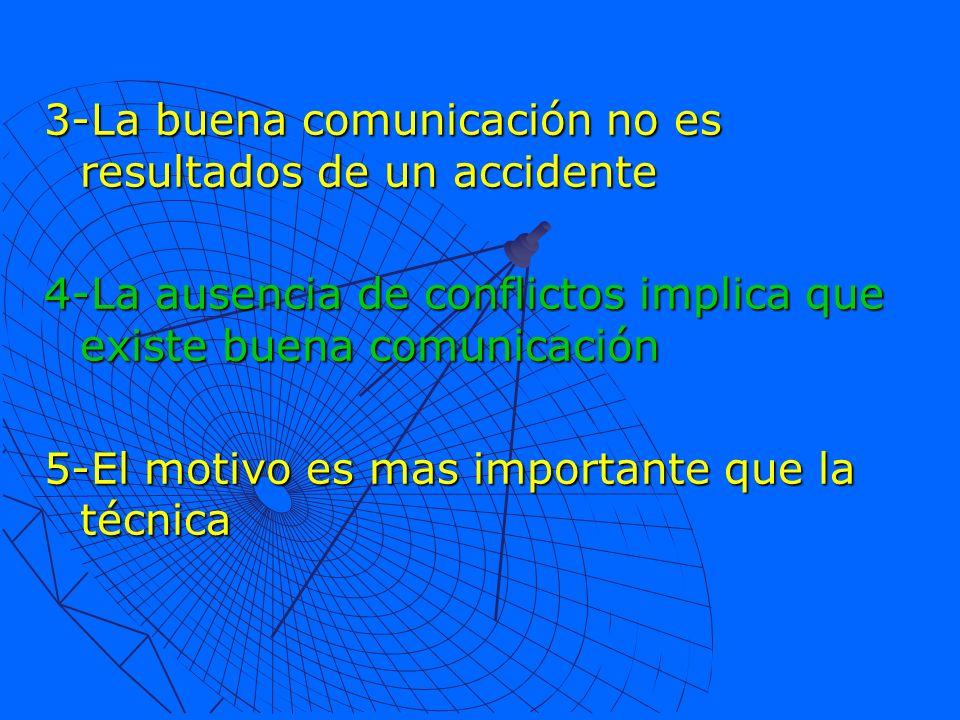 3-La buena comunicación no es resultados de un accidente 4-La ausencia de conflictos implica que existe buena comunicación 5-El motivo es mas importan