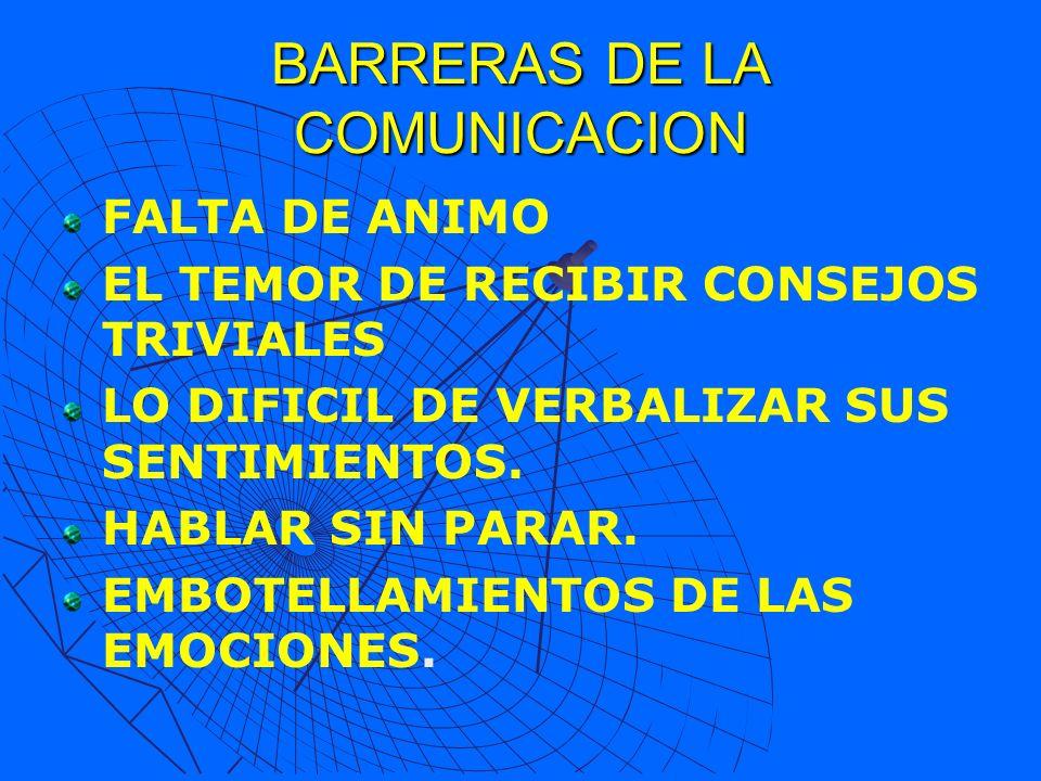 BARRERAS DE LA COMUNICACION FALTA DE ANIMO EL TEMOR DE RECIBIR CONSEJOS TRIVIALES LO DIFICIL DE VERBALIZAR SUS SENTIMIENTOS. HABLAR SIN PARAR. EMBOTEL