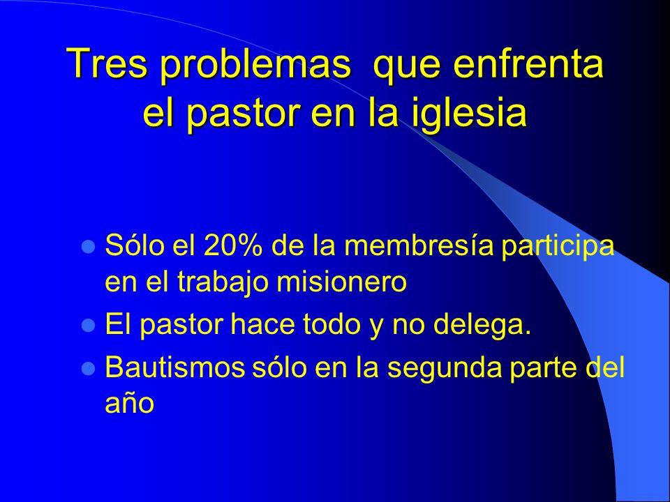 Tres problemas que enfrenta el pastor en la iglesia Sólo el 20% de la membresía participa en el trabajo misionero El pastor hace todo y no delega. Bau