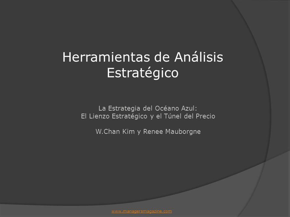 La Estrategia del Océano Azul: El Lienzo Estratégico y el Túnel del Precio W.Chan Kim y Renee Mauborgne Herramientas de Análisis Estratégico www.manag