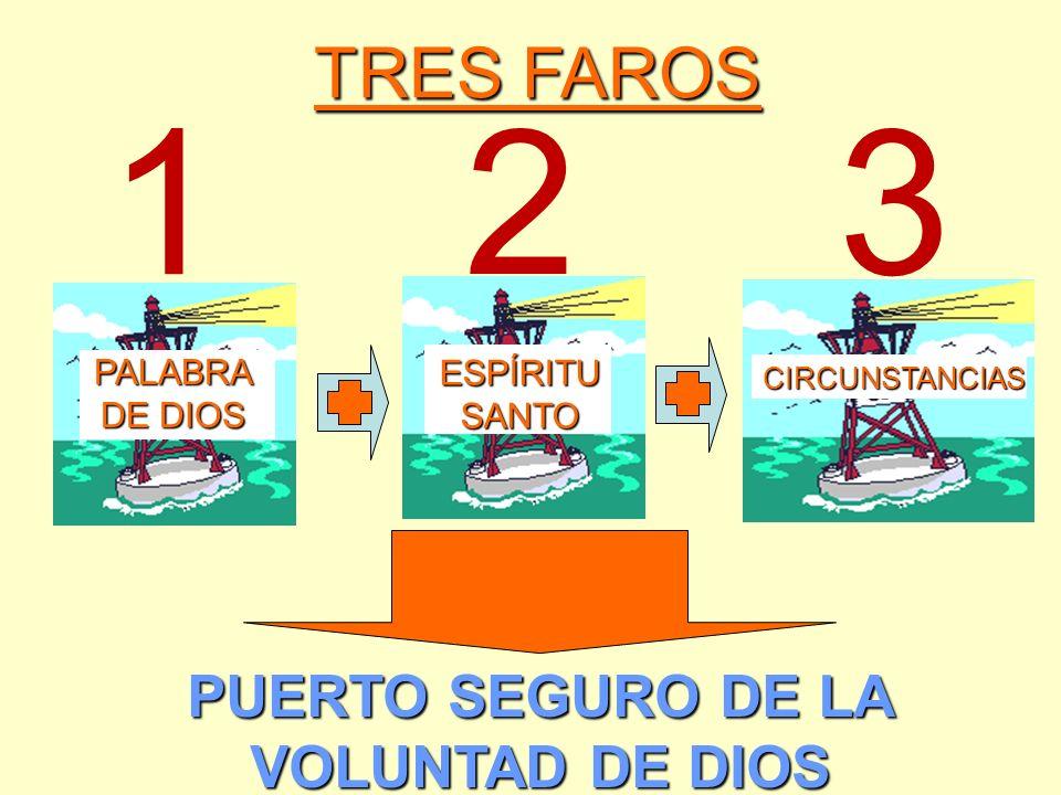 GODS WORD PALABRA DE DIOS ESPÍRITU SANTO CIRCUNSTANCIAS TRES FAROS PUERTO SEGURO DE LA VOLUNTAD DE DIOS 32 1