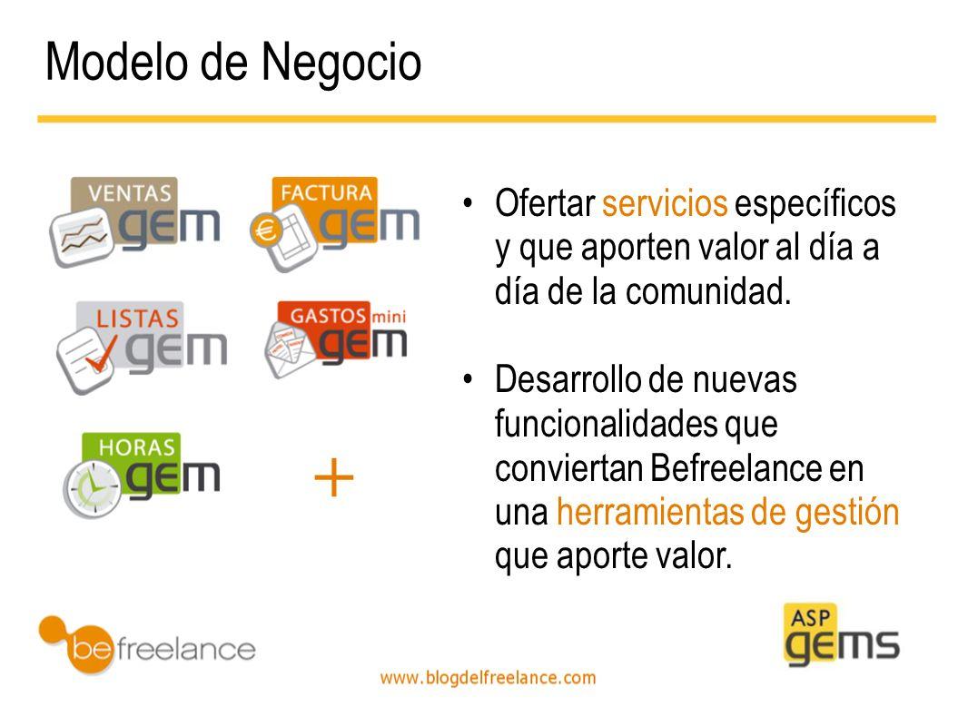Road Map Actualmente nos encontramos desarrollando Befreelance beta2 Live in Dic 2008 Segunda ronda de financiación para el proyecto en curso Contacto: daniel.cabrera@aspgems.com Tlf.