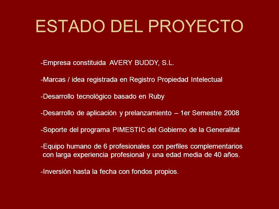 ESTADO DEL PROYECTO -Empresa constituida AVERY BUDDY, S.L. -Marcas / idea registrada en Registro Propiedad Intelectual -Desarrollo tecnológico basado