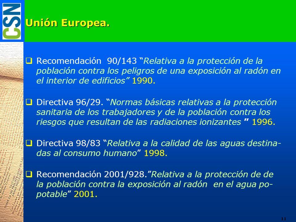 Unión Europea. Recomendación 90/143 Relativa a la protección de la población contra los peligros de una exposición al radón en el interior de edificio