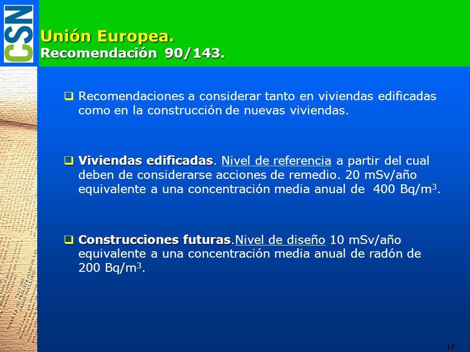 Unión Europea. Recomendación 90/143. Recomendaciones a considerar tanto en viviendas edificadas como en la construcción de nuevas viviendas. Viviendas