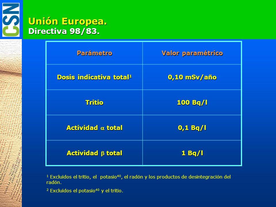 Unión Europea. Directiva 98/83. Parámetro Valor paramétrico Dosis indicativa total 1 0,10 mSv/año Tritio 100 Bq/l Actividad total 0,1 Bq/l Actividad t