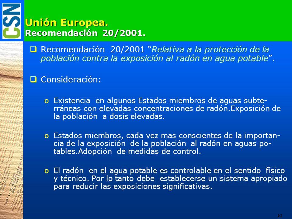 Unión Europea. Recomendación 20/2001. Recomendación 20/2001 Relativa a la protección de la población contra la exposición al radón en agua potable. Co