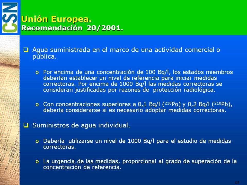 Unión Europea. Recomendación 20/2001. Agua suministrada en el marco de una actividad comercial o pública. oPor encima de una concentración de 100 Bq/l