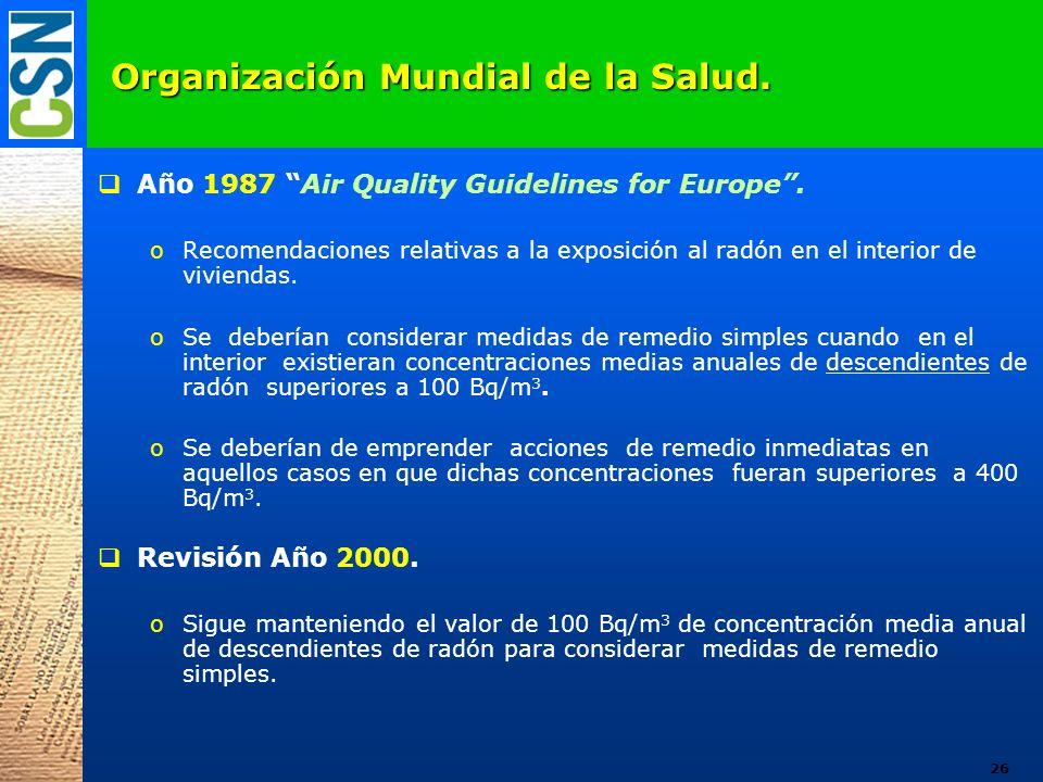 Organización Mundial de la Salud. Año 1987 Air Quality Guidelines for Europe. oRecomendaciones relativas a la exposición al radón en el interior de vi