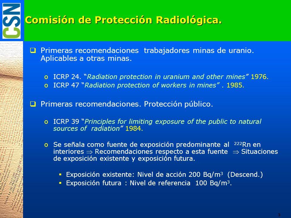 Comisión de Protección Radiológica. Primeras recomendaciones trabajadores minas de uranio. Aplicables a otras minas. oICRP 24. Radiation protection in
