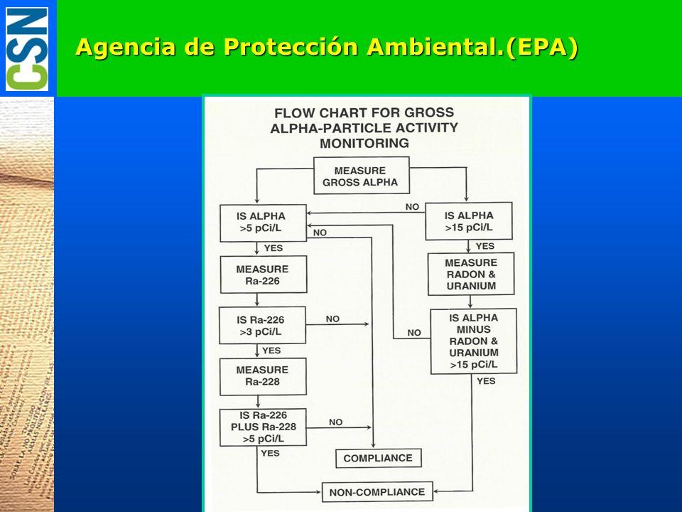 Agencia de Protección Ambiental.(EPA)