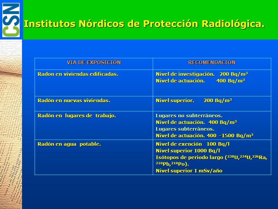 Institutos Nórdicos de Protección Radiológica. VIA DE EXPOSICIÓN RECOMENDACIÓN Radon en viviendas edificadas. Nivel de investigación. 200 Bq/m 3 Nivel