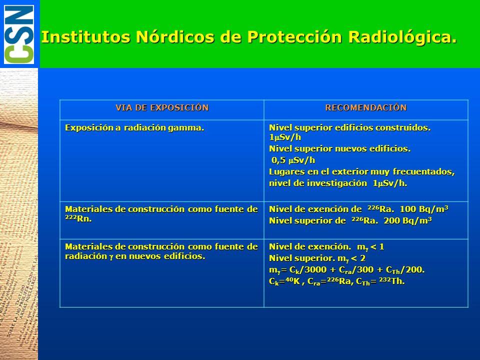 Institutos Nórdicos de Protección Radiológica. VIA DE EXPOSICIÓN RECOMENDACIÓN Exposición a radiación gamma. Nivel superior edificios construidos. 1Sv