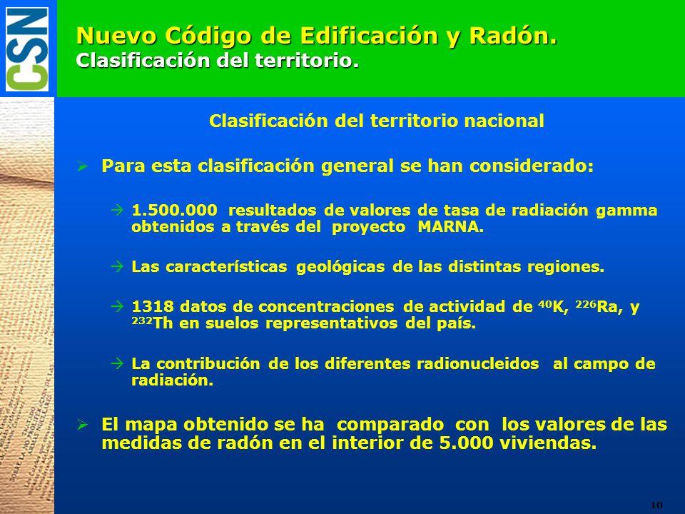 Nuevo Código de Edificación y Radón. Clasificación del territorio. Clasificación del territorio nacional Para esta clasificación general se han consid