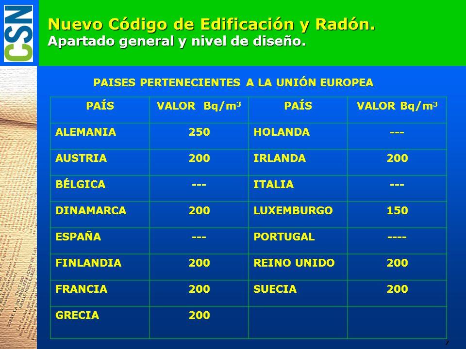 Nuevo Código de Edificación y Radón. Apartado general y nivel de diseño. PAÍSVALOR Bq/m 3 PAÍSVALOR Bq/m 3 ALEMANIA250HOLANDA--- AUSTRIA200IRLANDA200