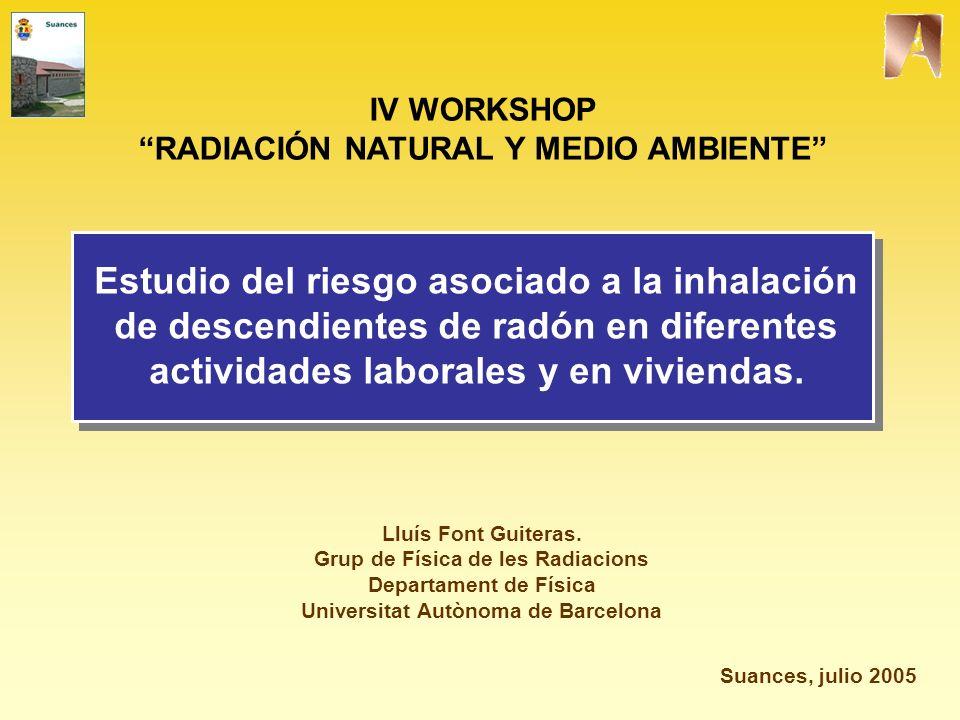 Esquema OBJETIVOS DEL ESTUDIO METODOLOGÍA STATUS Y PRIMEROS RESULTADOS CONCLUSIONES Y PERSPECTIVAS Riesgo asociado a la inhalación de descendientes de radón en diferentes actividades laborales y en viviendas INTRODUCCIÓN