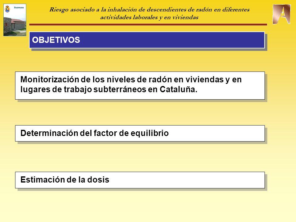 Monitorización de los niveles de radón en viviendas y en lugares de trabajo subterráneos en Cataluña.