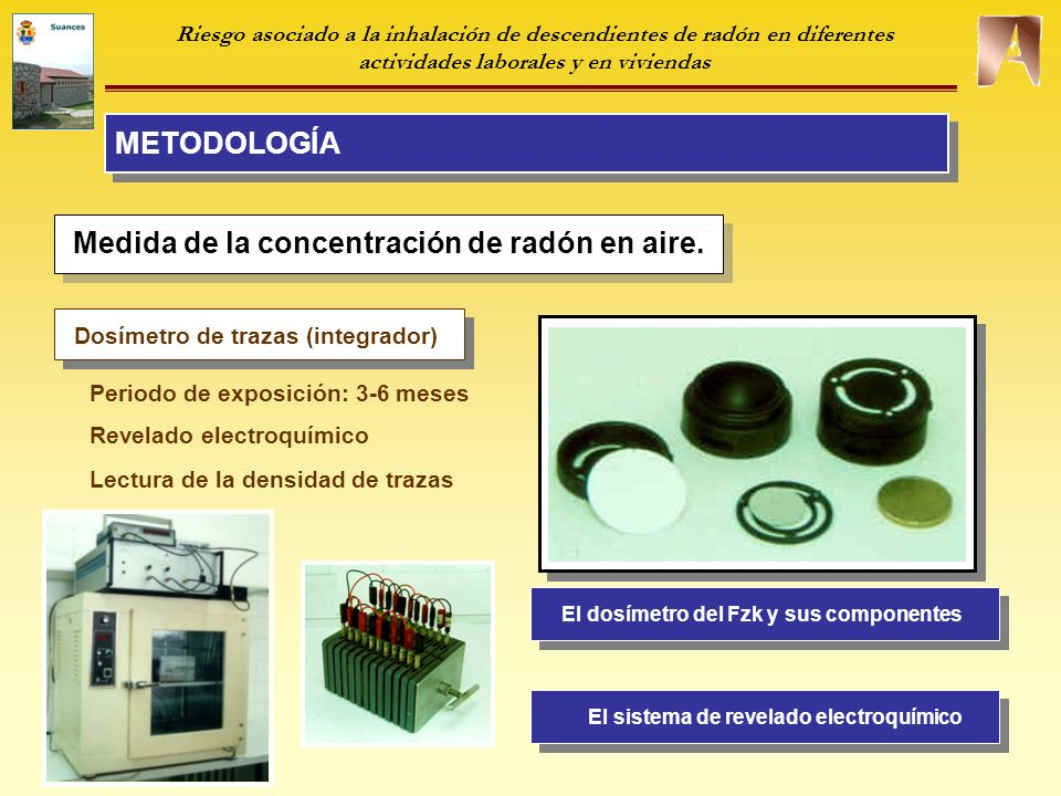 METODOLOGÍA Riesgo asociado a la inhalación de descendientes de radón en diferentes actividades laborales y en viviendas Medida de la concentración de radón en aire.